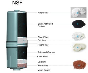 圖片 NEXUS 電解水機濾芯
