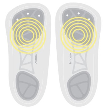 Picture of Korea iMOOV 4D Decompression and Pain Relief Insole